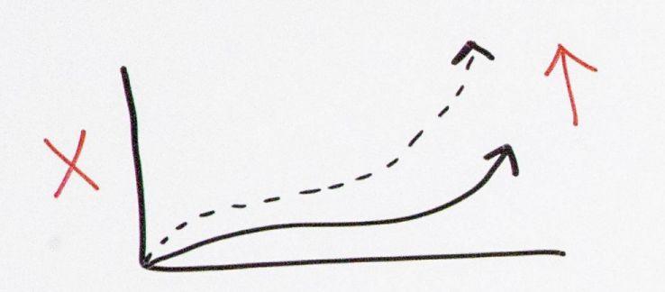 استراتژی سئو سایت از جنس سئو فنی
